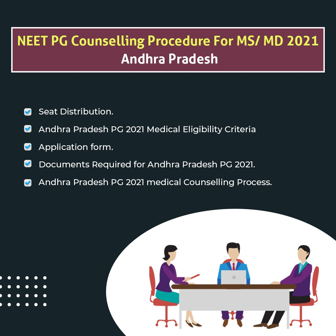 NEET PG Counselling Procedure for MS/MD  2021 Andhra Pradesh