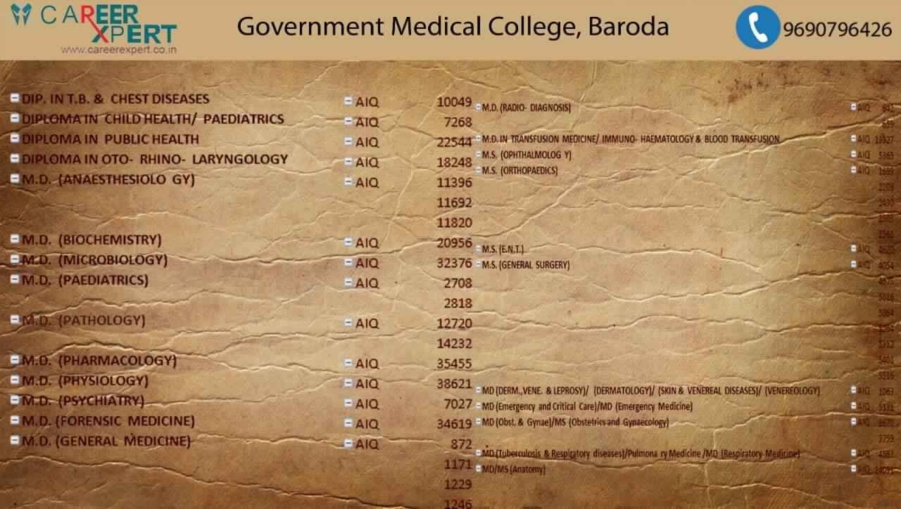 Government Medical College, Baroda